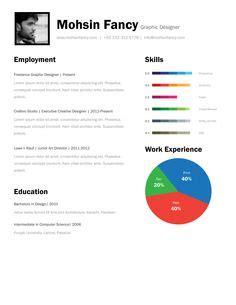 Fresh graduate resume objective examples